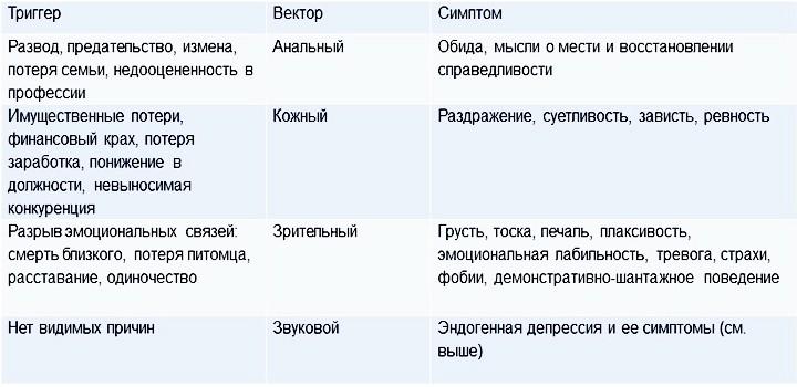 картинка Таблица